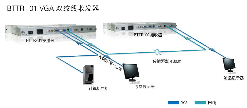 BTTR-01产品连接示意图