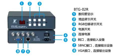 BTG-02R面板说明