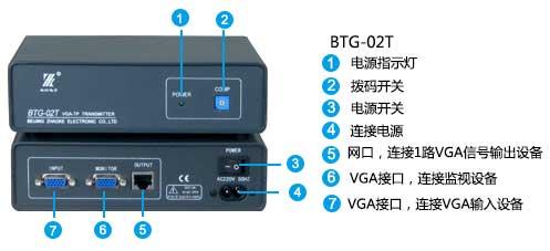 BTG-02T面板说明