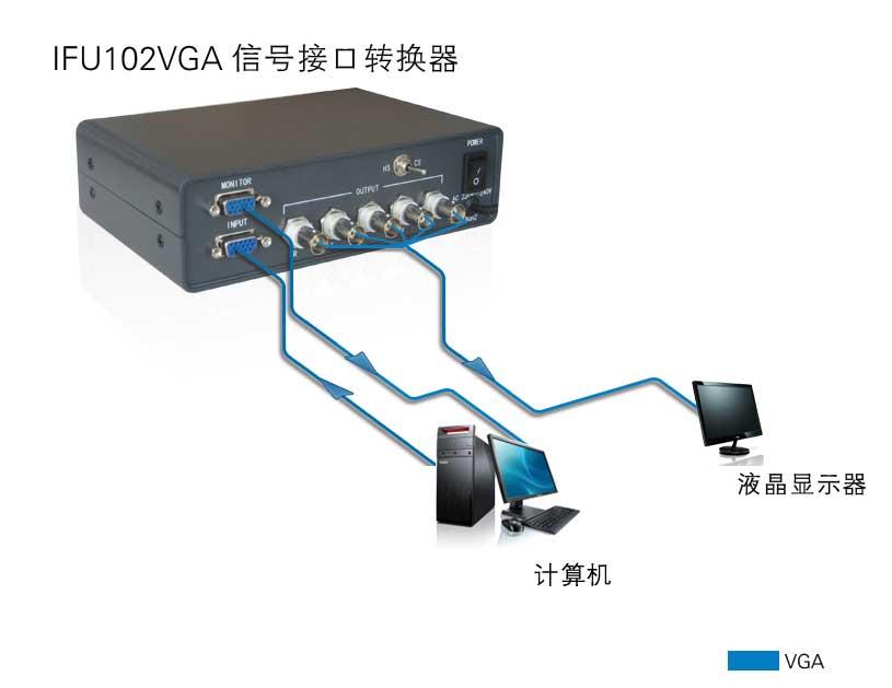 IFU102产品连接示意图