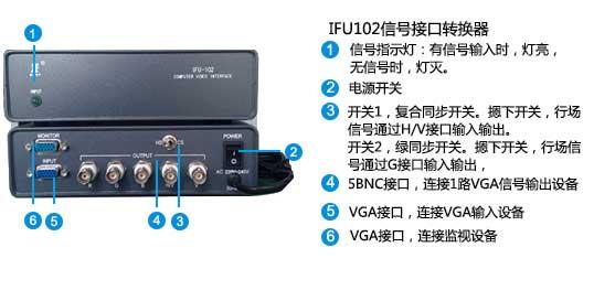 IFU102面板说明