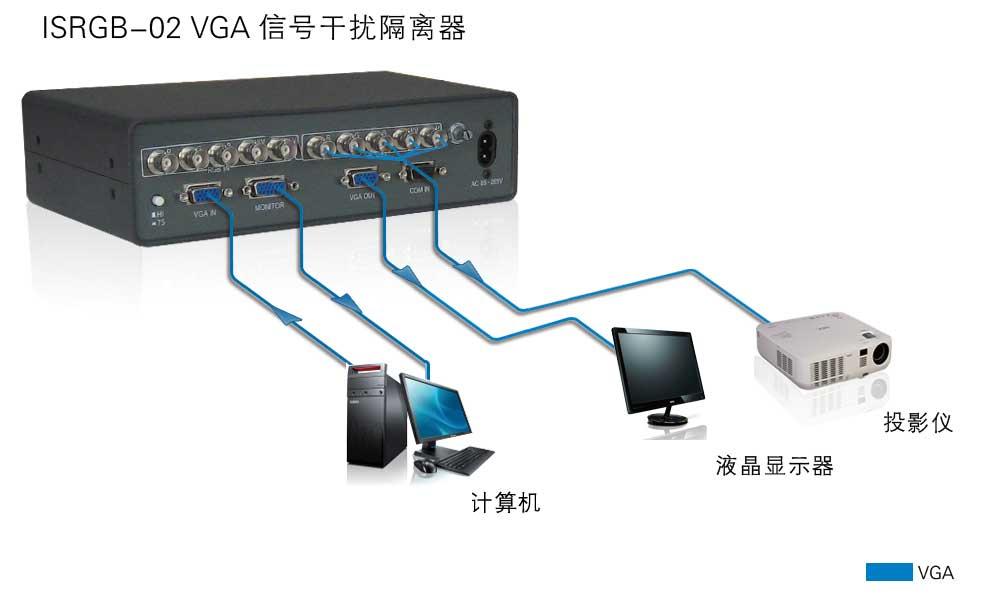 ISRGB-02产品连接示意图