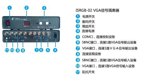 ISRGB-02面板说明