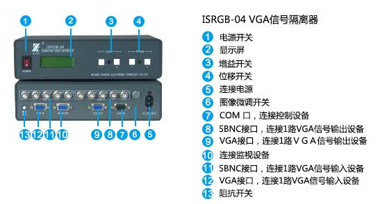 isrgb-04面板说明
