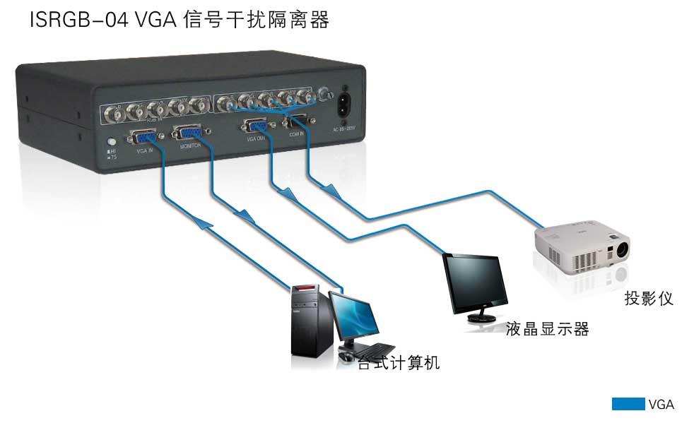 ISRGB-04产品连接示意图
