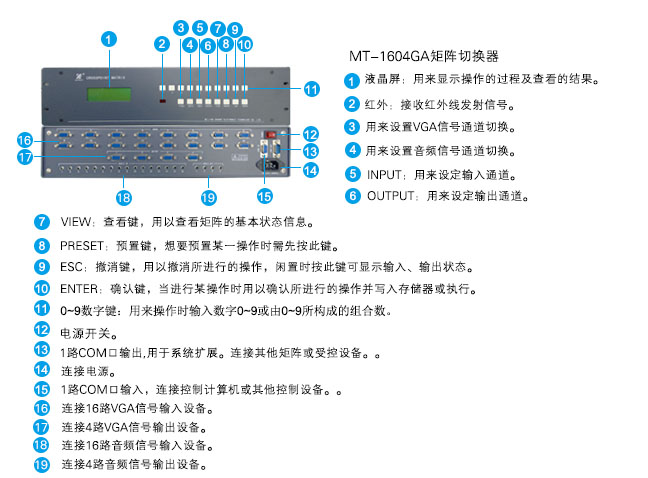 MT-1604GA面板说明