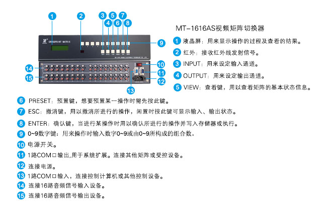 MT-1616AS面板说明