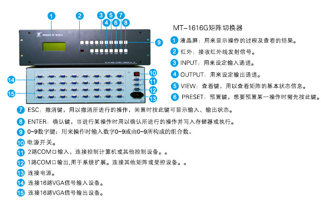 MT-1616G面板说明
