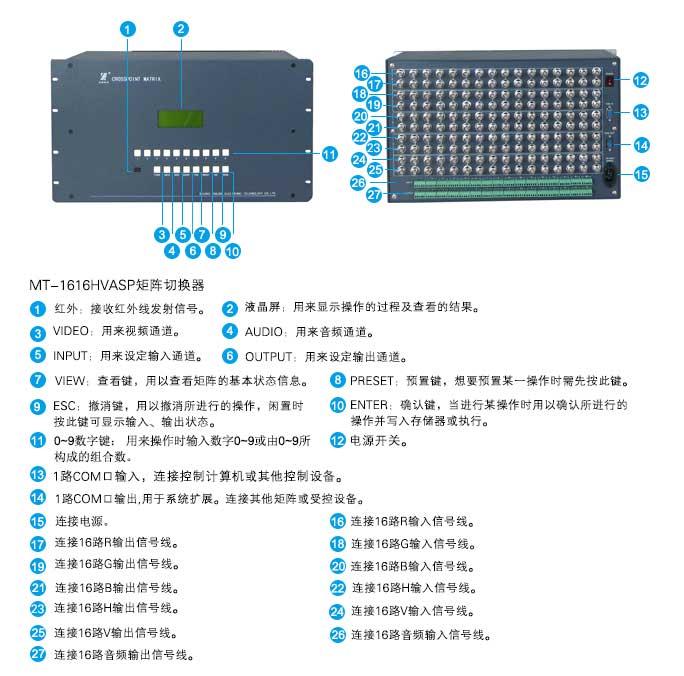 MT-1616HVASP面板说明