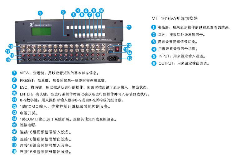MT-1616VA面板说明