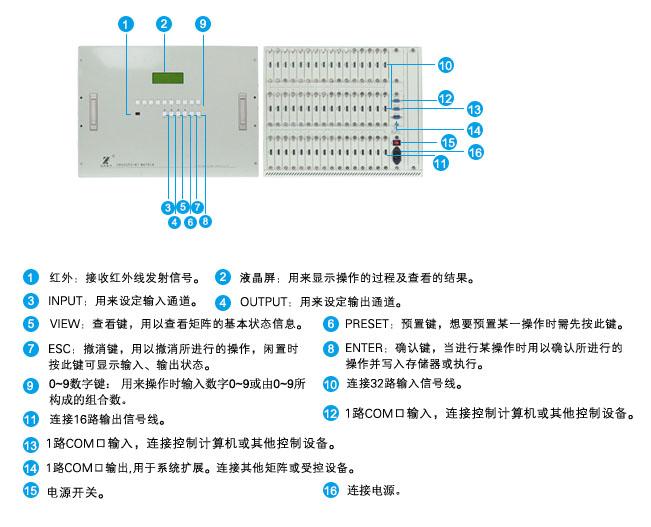 MT-3216H面板说明