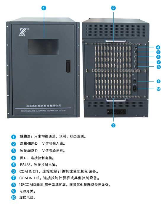 Mt-4848DC面板说明