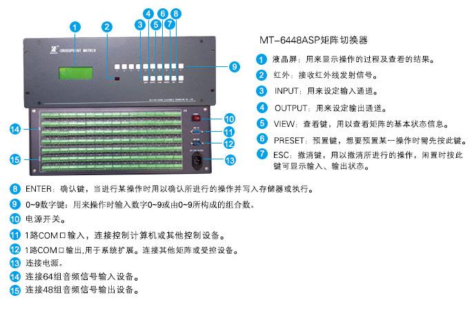 MT-6448ASP面板说明