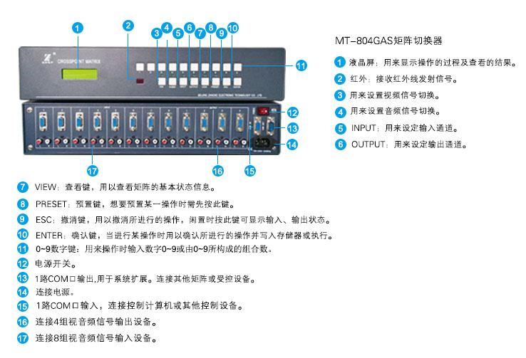 MT-804GAS面板说明