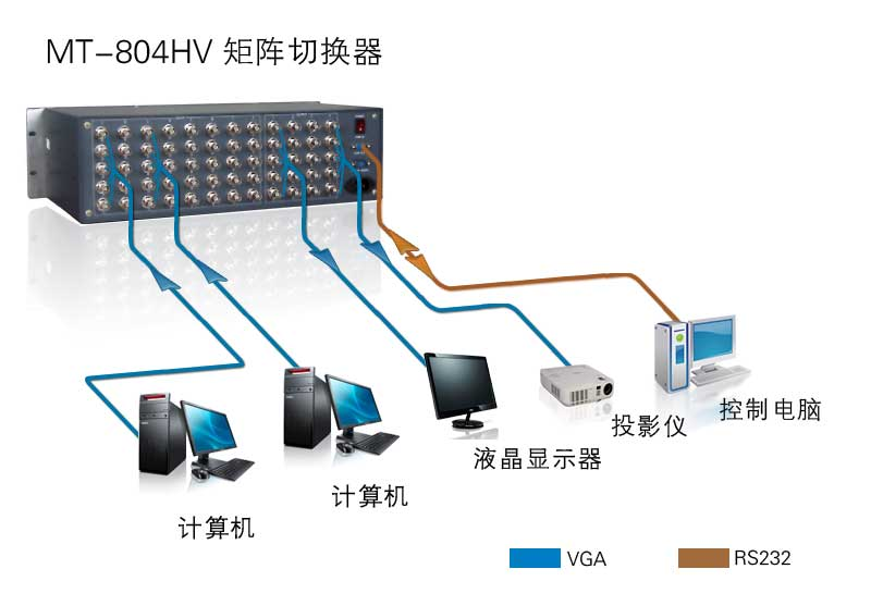 MT-804HV产品连接示意图