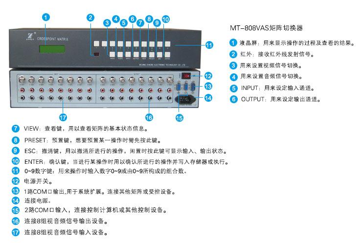 MT-808VAS面板说明