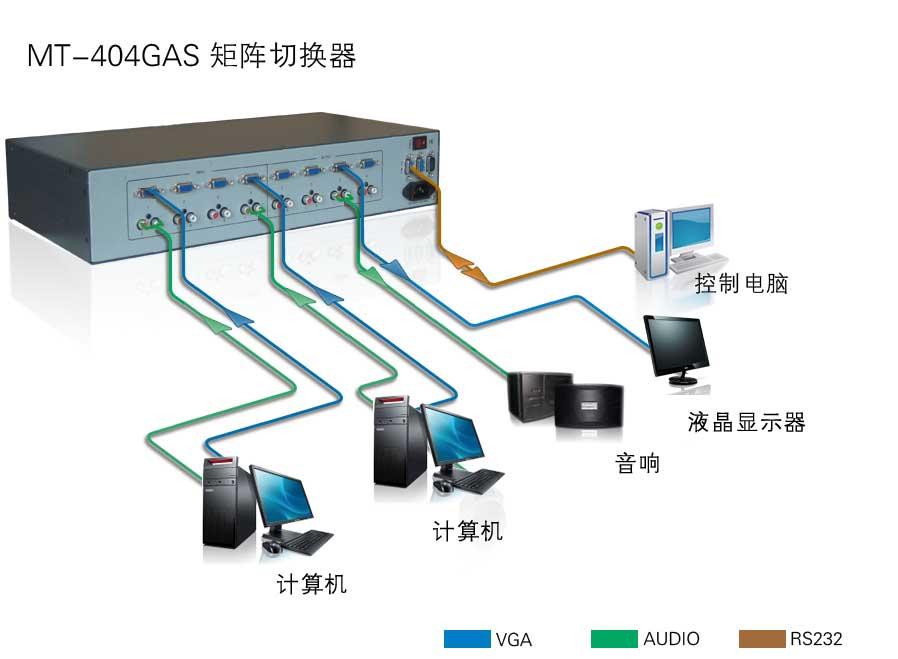 MT404GAS系统连接图