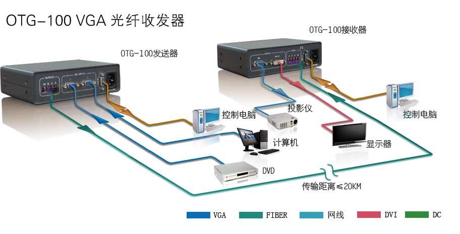 音频光纤接收电路图