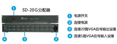 SD20G面板说明