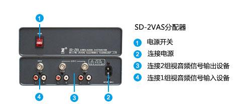 SD2VAS面板说明