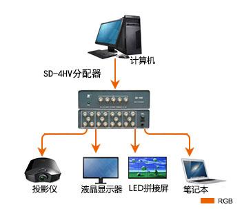 SD4HV产品连接示意图