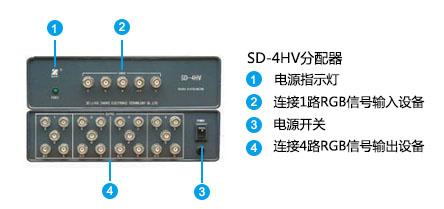 SD4HV面板说明