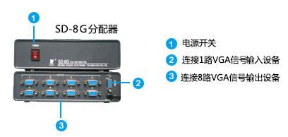 SD8G面板说明