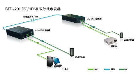 BTD-201连接系统图