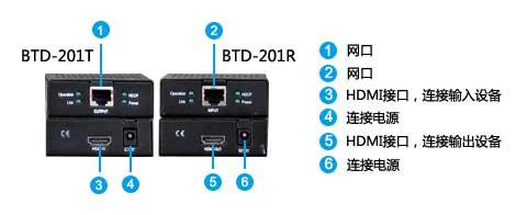 BTD-201面板说明