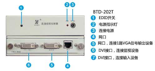 BTD-202T面板说明