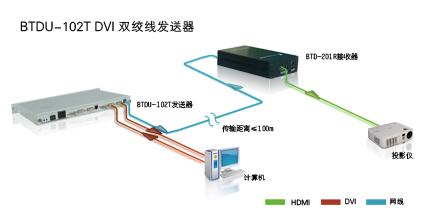 BTDU-102系统连接图