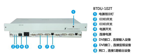 BTDU-102T面板说明