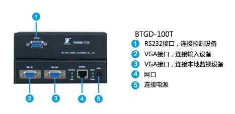BTGD100T面板说明