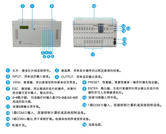 MT-1608DC面板说明图