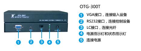 OTG-300T面板说明