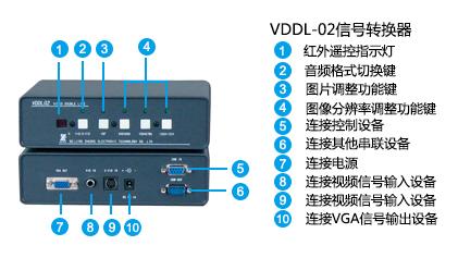 VDDL-02面板说明