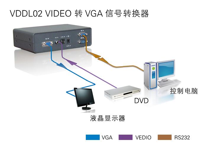 VDDL02连接示意图